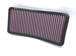 DNA High Performance Air Filter For '16-'19 RSV4