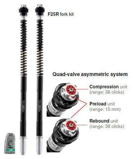 Picture of Matris F25R Quad Valve Cartridge Kit for V85 - F25M113R