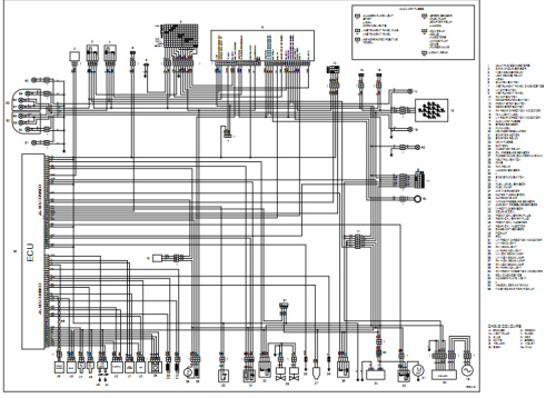 [WLLP_2054]   Aprilia Futura Wiring Diagram Diagram Base Website Wiring Diagram -  MULTIPLEVENNDIAGRAM.SPEAKEASYBARI.IT | Aprilia Rsv 2004 Wiring Diagram |  | Diagram Base Website Full Edition - speakeasybari.it